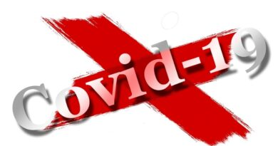 1,008 People Die From  Covid-19 In Ghana